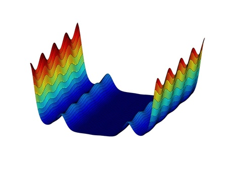 exponential: Beautiful colored 3d graph of a mathematical function