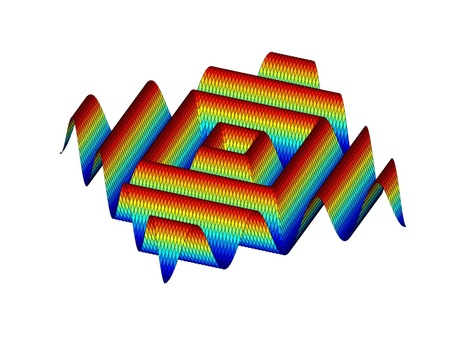 tangent: Beautiful colored 3d graph of a mathematical function