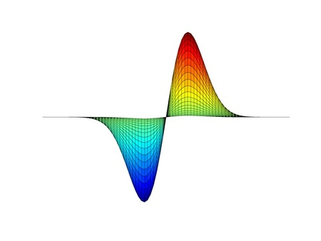 Beautiful colored 3d graph of a mathematical function Stock Vector - 20446049