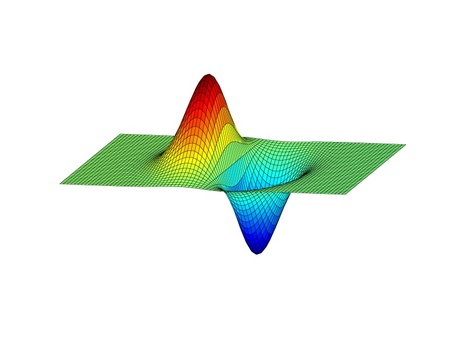 cos: Beautiful colored 3d graph of a mathematical function