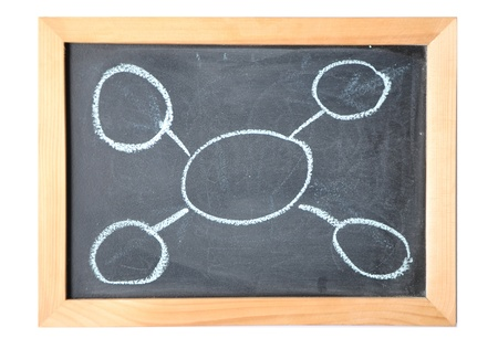 Black board with a wooden frame