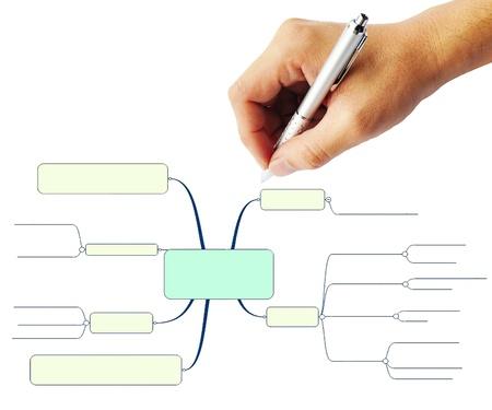 businessman drawing an organization chart Stock Photo