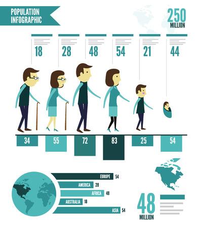 demografia: infografía población. elemento de diseño plano. ilustración vectorial