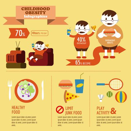 obesidad infantil: Niñez Info Obesidad gráfico. elemento de diseño plano. ilustración vectorial Vectores