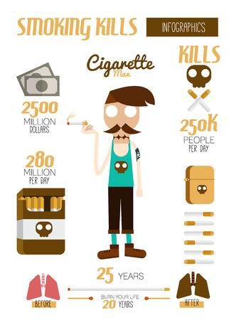 smoking kills: Smoking kills infographic. flat design element. vector illustration