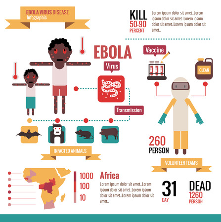 Ebola Virus Disease Infographics. flat design elements. vector. illustration Ilustração