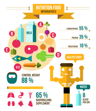 body milk: Nutrition food infographics. flat icons and elements. vector illustration