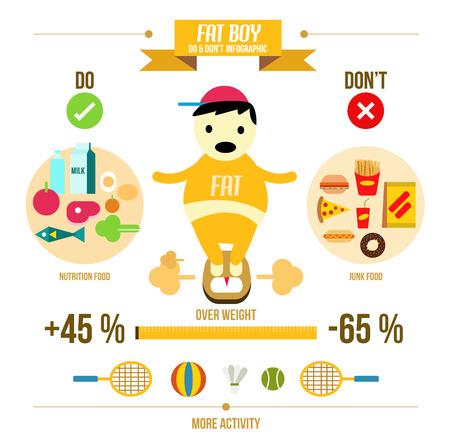 obesidad infantil: Muchacho gordo. Infancia Info Obesidad gráfico. elemento de diseño plano. ilustración vectorial