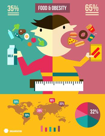 icone sanit�: Alimenti e obesit� Info grafica. piatta elemento di design. illustrazione vettoriale