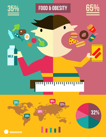 children eating: Foods and obesity Info graphic. flat design element. vector illustration