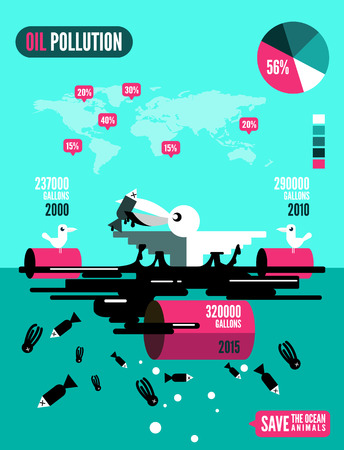seagulls with dead fishes and oil tank in polluted ocean infographics. flat design element. vector illustration