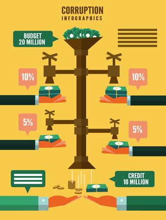 corruption: Corruption infographic. flat design element. vector illustration