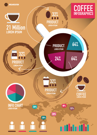 Coffee infographics. Flat design elements. vector illustration