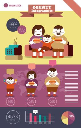 obeso: Infograf�a Obesidad Familia. car�cter dise�o plano y el elemento. ilustraci�n vectorial Vectores