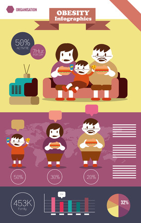 oversize: Obesity Family infographic. flat design character and element. illustration vector