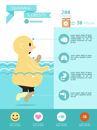 Obesity and swim info graphic. flat design element. vector illustration 向量圖像