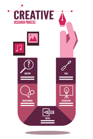 Creative and Designer process. flat info graphics. vector illustration Illustration