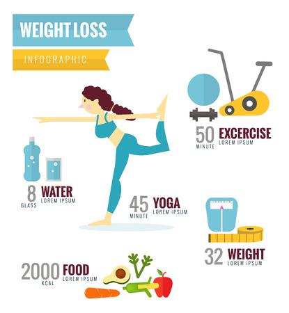 donne obese: Perdita di peso Infografica. carattere pianeggiante e le icone del design. illustrazione vettoriale Vettoriali