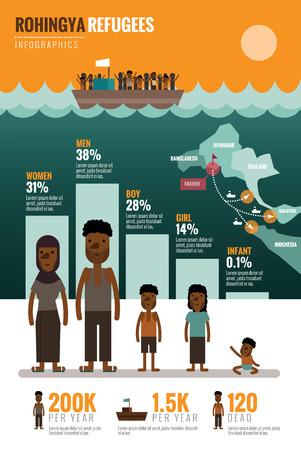 vagabundos: Rohingya refugiados infografía. elementos de diseño de planos. ilustración vectorial