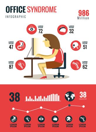 Síndrome de Office Infografía. Diseño plano de personajes e iconos. ilustración vectorial