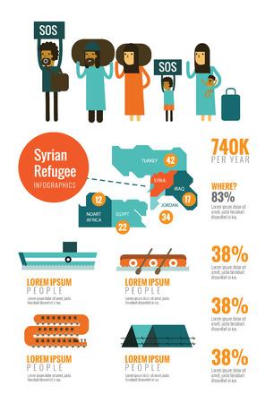 wojenne: Uchodźców syryjskich infografiki wojny domowej. płaskich elementów. ilustracji wektorowych