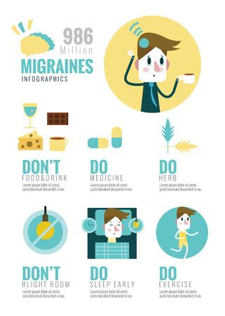 influenza: Migraines Infographics. flat design elements. vector illustration Illustration