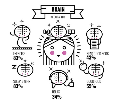 Brain Exercise. mental health tips. Brain Character design and infographic.