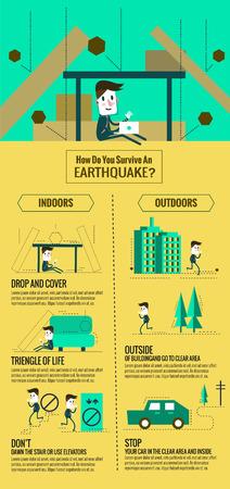 Terremoto fuga infografica. come si fa a Servive un terremoto. piatta linea di design sottile. illustrazione vettoriale