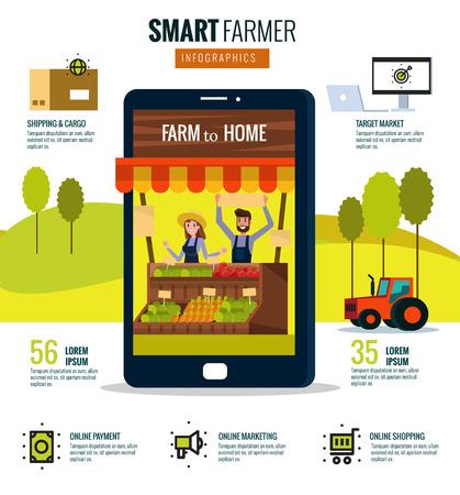 スマート農家インフォ グラフィック。オンライン マーケティングやオンラインのコンセプトをショッピングします。フラット デザイン要素です。