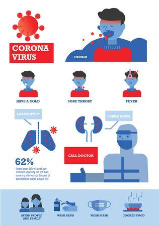 코로나바이러스 인포그래픽. 바이러스 감염 및 보호 정보. 평면 디자인 요소 벡터 일러스트 레이 션 벡터 (일러스트)