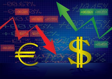 decline in values: Dollar growth, Euro decline illustration