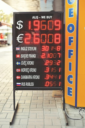 instability: Currency exchange rates board at street. Editorial