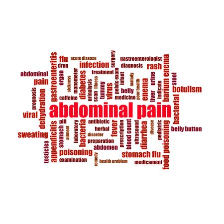 cough medicine: Abdominal pain word cloud collage illustration. Medicine, treatment, cough