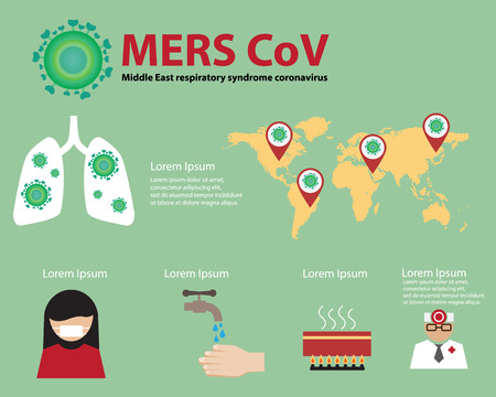 respiratory infection: Mers CoV Protection infographic vector illustration Illustration