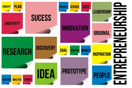 entrepeneur: Board with some important ideas for entrepeneurship business Stock Photo