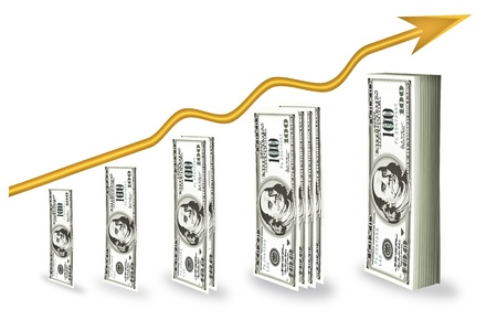 increase: Financial investment to maximize profit. And potential sources of funds.