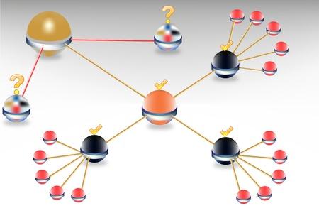 クライアント: 未知の領域ネットワーク