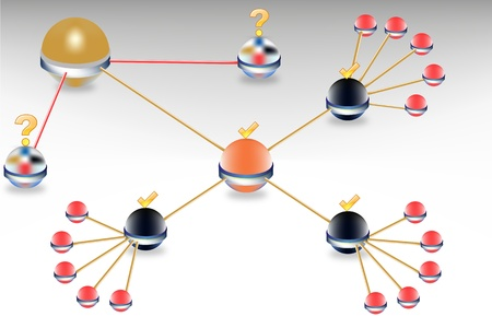 Unknown area network