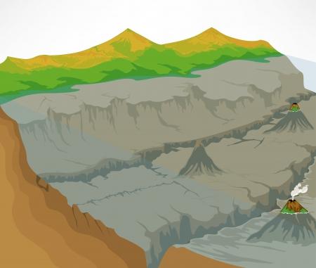 ridge: Under the ocean and volcanoes