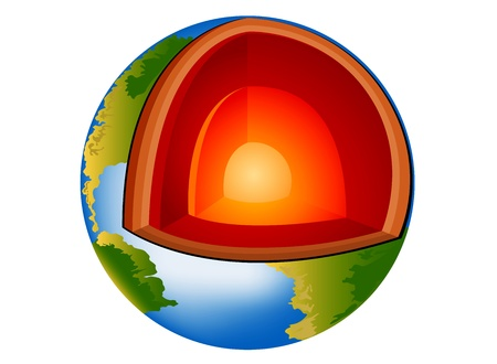 惑星の地球の内部構造の背景  イラスト・ベクター素材