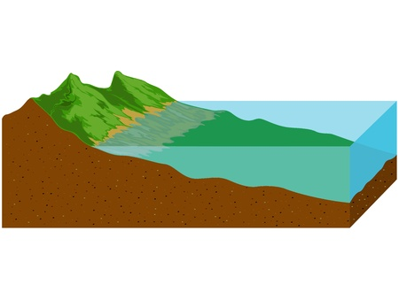 High tide the sea moves upwards,geological nature background Illustration