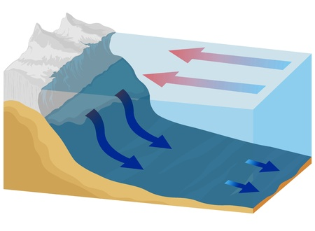 currents: Ocean currents cold with warm nature background Illustration