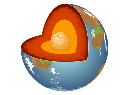 Anatomía del fondo de la naturaleza de la Tierra, Geología