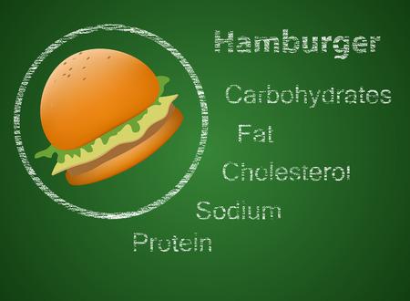 green board: Nutrition hamburger on green board Illustration