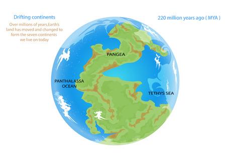 drifting: Drifting continents