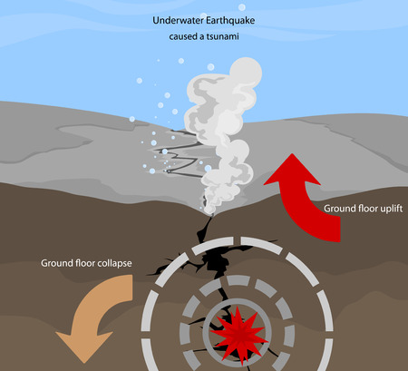 geological: Underwater Earthquake caused a tsunami vector background Illustration