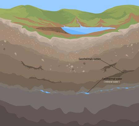 river rock: Soil geothermal vector nature scene background Illustration