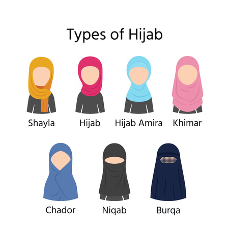 Types of Hijab. Vector. Muslim veils hijab, niqab, burqa, chador, shayla and khimar. Islamic women clothes. Arab traditional clothing. Islam headscarf. Cartoon flat illustration. Female avatar icons.