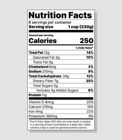 Informazioni nutrizionali sull'etichetta. Vettore. Informazioni alimentari con valore giornaliero. Modello di pacchetto. Dati tabella ingredienti calorie, grassi, zuccheri, colesterolo. Design verticale standard isolato su sfondo grigio