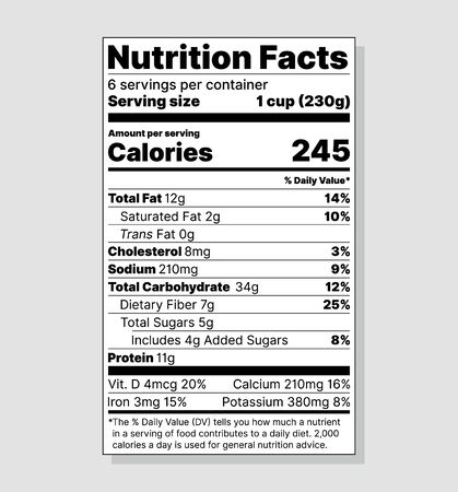 Label Nutrition facts. Food information with daily value. Vector. Package template. Data table ingredients calorie, fat, sugar, cholesterol. Vertical Display with Micronutrients Listed Side-by-Side
